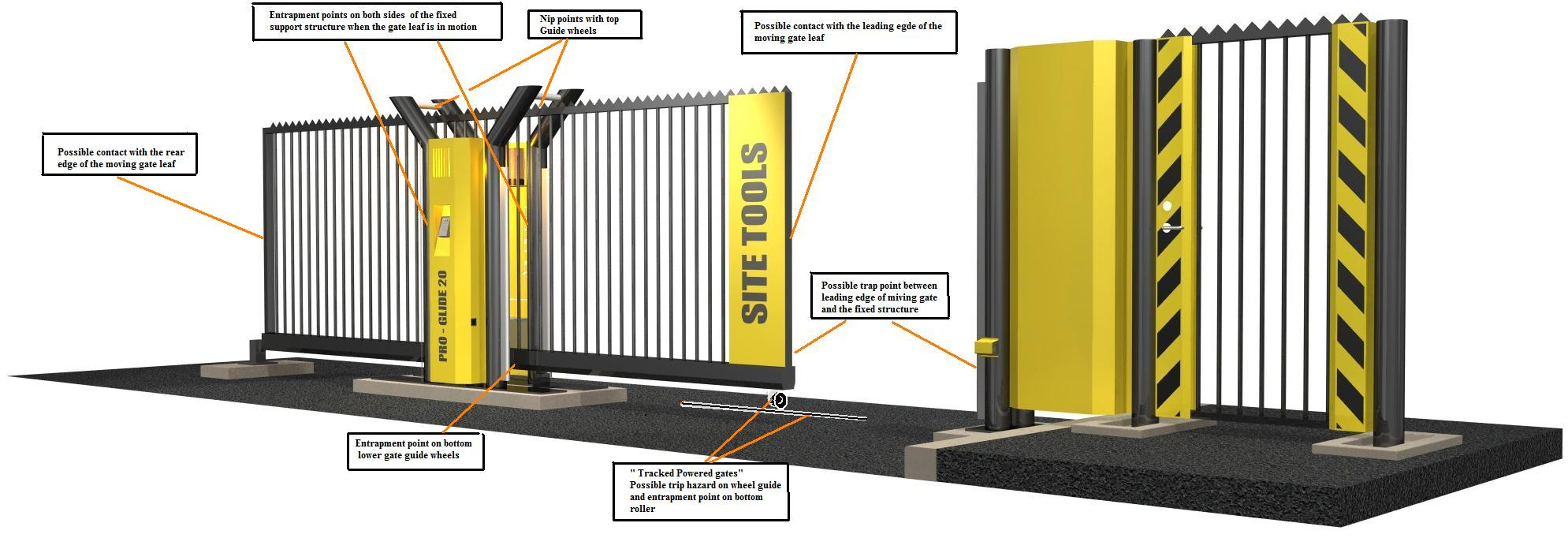 Procter Automatic Gates Launches New Specification
